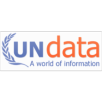 UNdata: A World of Open Data Information icon