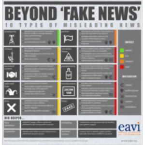 Fake News Guide icon