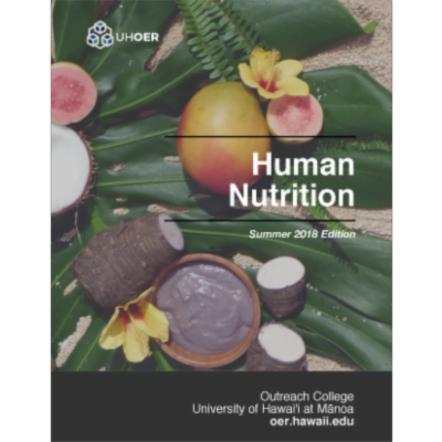 Human Nutrition icon
