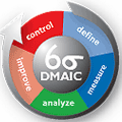 Lean Six Sigma Certification Courses icon