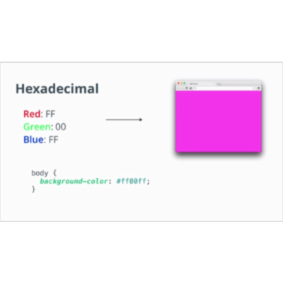 Review: Intro to HTML and CSS | Udacity