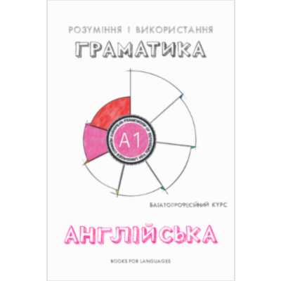 English Grammar A1 Level for Ukrainian speakers icon
