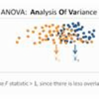 One-Way ANOVA (Interpretation and When to Use) icon