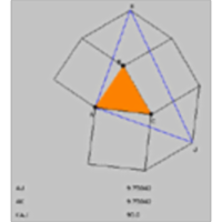 Surprising Triangle formed with the Pythagoras Diagram icon