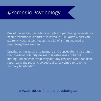 All About Forensic Psychology icon