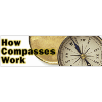 How Compasses Work icon