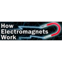 How Electromagnets Work icon