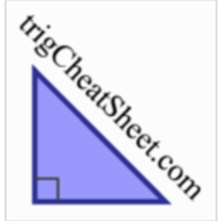 Review: Trig Cheat Sheet