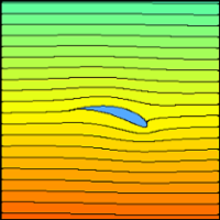 IRROTATIONAL PLANE FLOWS OF AN INVISCID FLUID icon