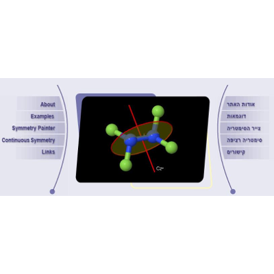 Review: Molecular Symmetry Online
