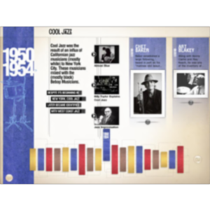 The History of Jazz App for iPad icon