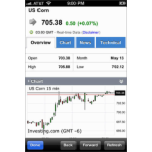 Commodity Prices App for iOS icon