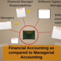 Financial Accounting as compared to Managerial Accounting icon
