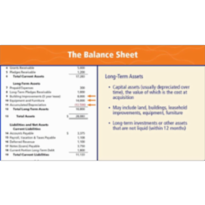 Balance Sheet Basics: What We Have, What We Owe, What We Are Worth icon