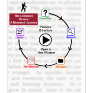 Research Guides: The Literature Review: A Research Journey: Overview icon