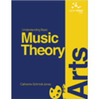 Understanding Basic Music Theory icon