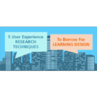 5 User Experience Research Techniques To Borrow For Learning Design icon
