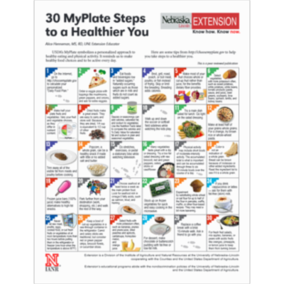 30 MyPlate Steps to a Healthier You | UNL Food icon