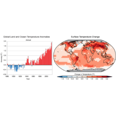 Climate Science Special Report: Executive Summary