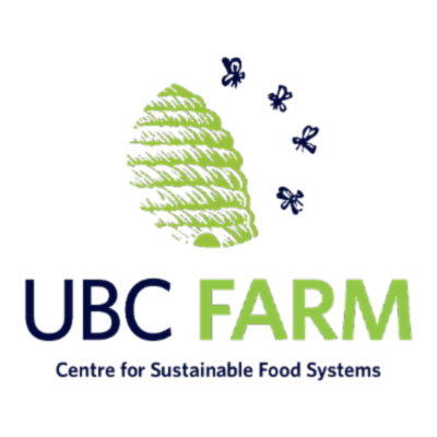 Sustainable Food Systems on Campus: Case Studies icon