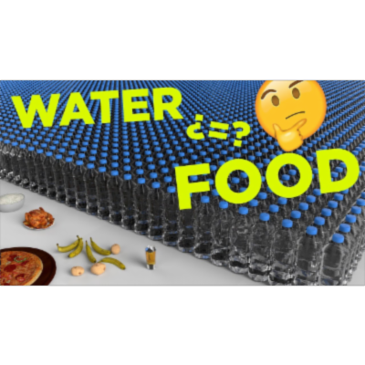 How much WATER is needed to produce 1kg of FOOD 🍔🍏🍩 icon