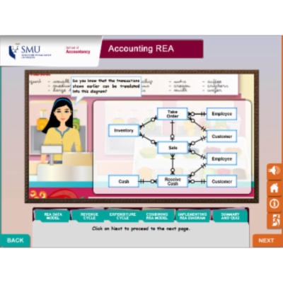Using an online tutorial to teach REA data modeling in Accounting Information Systems courses icon