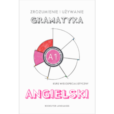 English Grammar A1 Level for Polish speakers icon