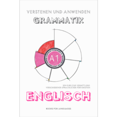 English Grammar A1 Level for German speakers