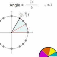 Key Radian Values on the Unit Circle icon