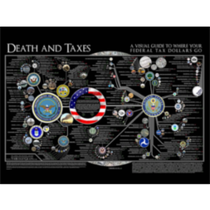 Death & Taxes: A Visual Guide to Where Your Tax Dollars Go icon