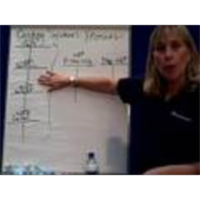 Managerial Accounting - Chapter 4: Process Costing icon