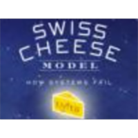 Swiss Cheese Model: How Systems Fail icon