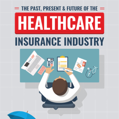 The Past, Present and Future: Future of the Healthcare Insurance Industry icon