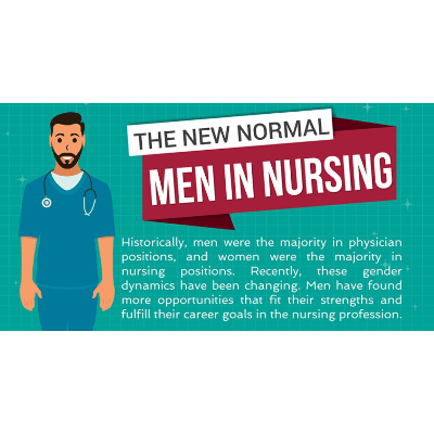 The New Normal: Men in Nursing icon