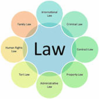 Legal Aspects of Corporate Management and Finance icon