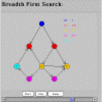Breadth First Search icon
