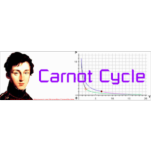 Carnot Engine and Cycle Animation icon
