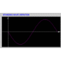 Standing Wave Function (first mode) (Physics) icon