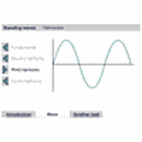 Standing Waves, Harmonics, Nodes & Antinodes icon