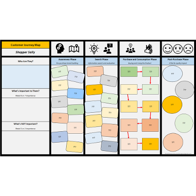 Review: Creating Customer Journey Maps -...