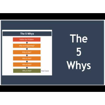 The 5 Whys Explained - Root Cause Analysis icon