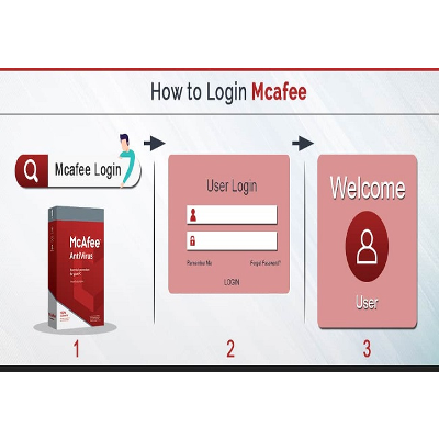 mcafee account login icon