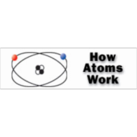 How Atoms Work icon