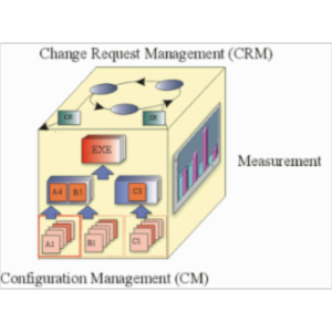 Introduction to Configuration & Change Management icon