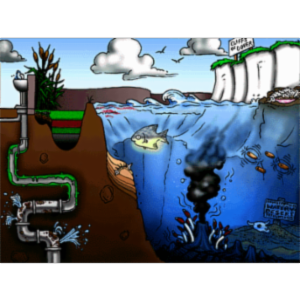 NASA RESOURCE DRIVEN INSTRUCTION: MICROBES IN THE WATER! icon