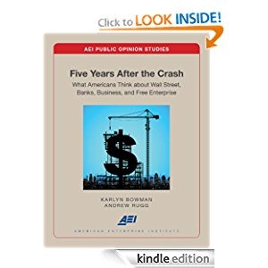 Five Years After the Crash: What Americans Think about Wall Street, Banks, Business, and Free Enterprise icon