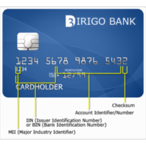 Anatomy of a credit card number and the utility of the BIN