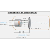 Electrons in fields: electron gun icon