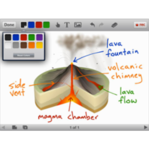 Educreations Interactive Whiteboard App for iPad icon