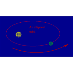 Kepler's Laws of Planetary Motion icon